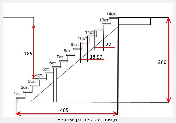 Расчет лестниц своими руками 416