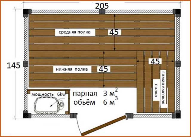 Пример размеров полка