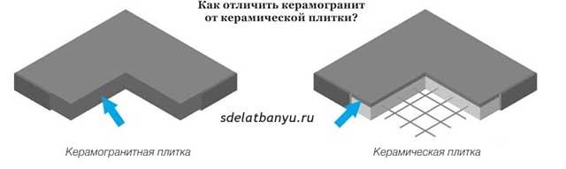 Пример, как отличить плитку от керамогранита